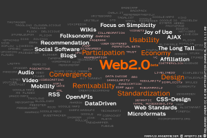 What Makes the Web 2.0?